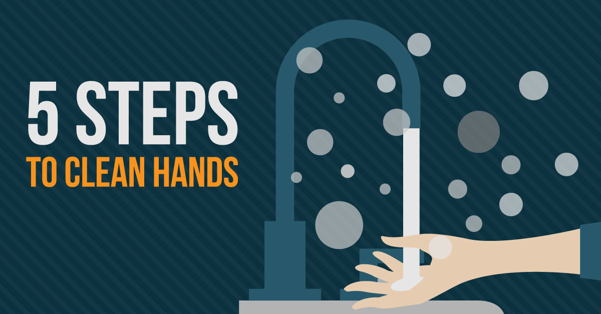 5 steps to clean hands