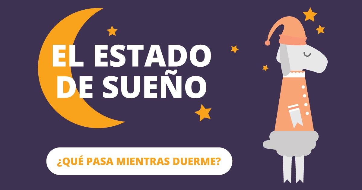 Abra la página interactiva – El estado de sueño. ¿Qué sucede durante el sueño?